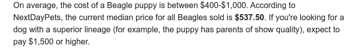 Price Of A Beagle